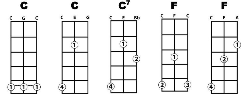 3 and 4 String Cigar Box Guitar Chords